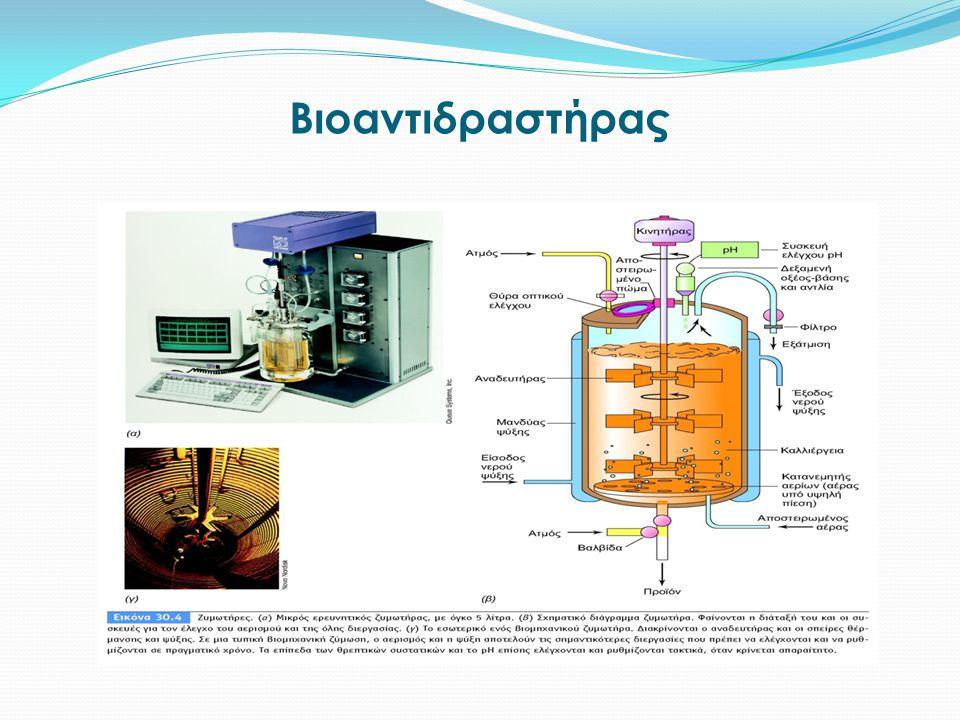 Βιοαντιδραστήρας