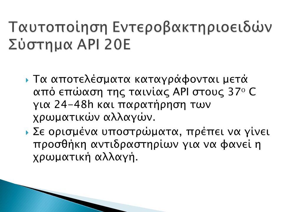 Ταυτοποίηση Εντεροβακτηριοειδών Σύστημα API 20Ε
