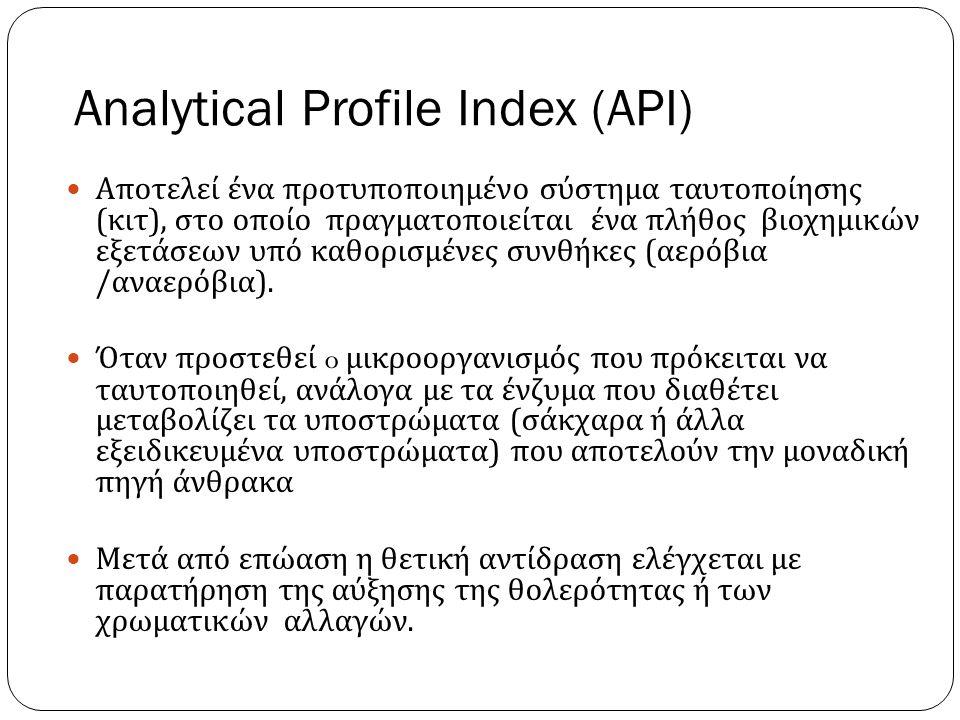 Analytical Profile Index (API)
