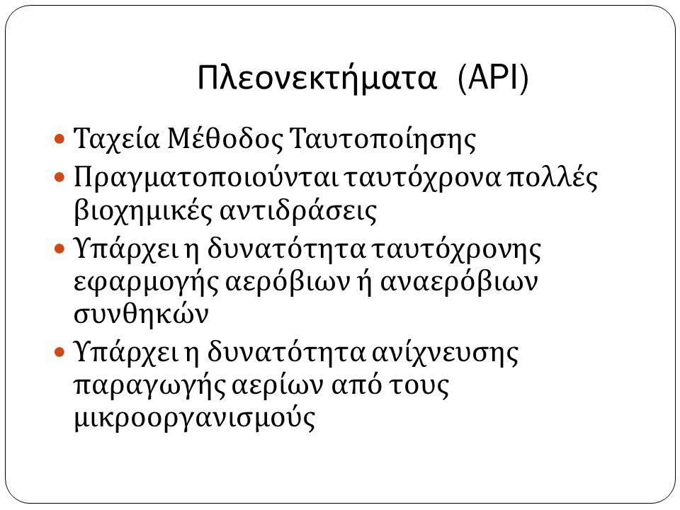 Πλεονεκτήματα (API) Ταχεία Μέθοδος Ταυτοποίησης