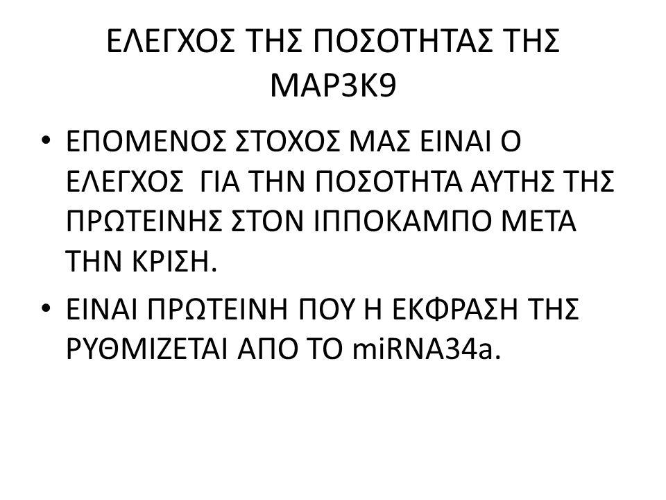 ΕΛΕΓΧΟΣ ΤΗΣ ΠΟΣΟΤΗΤΑΣ ΤΗΣ MAP3K9