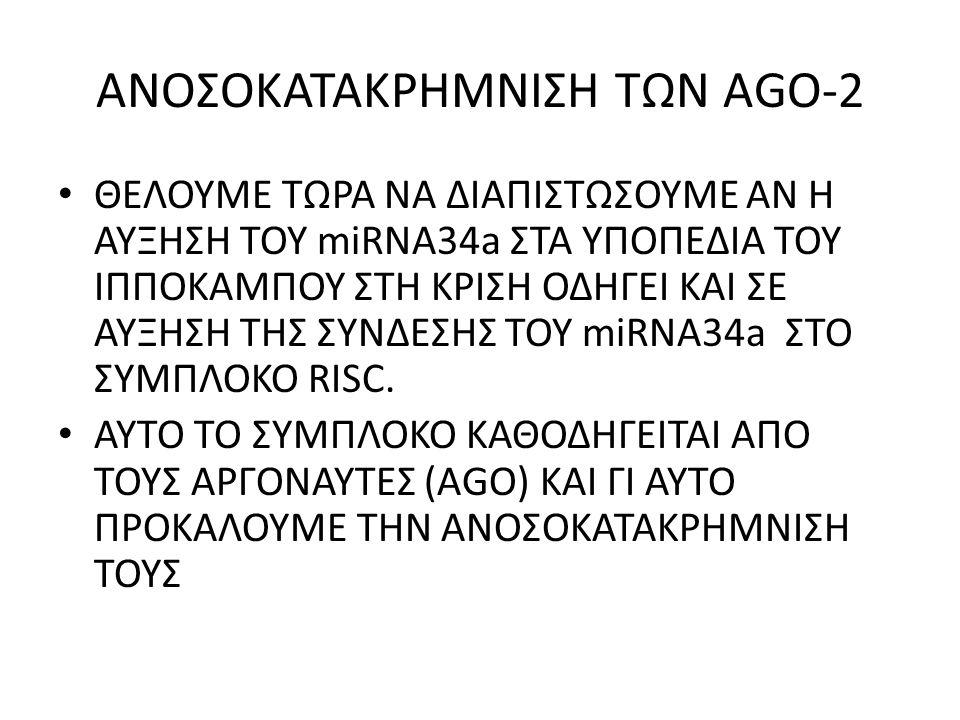 ΑΝΟΣΟΚΑΤΑΚΡΗΜΝΙΣΗ ΤΩΝ AGO-2