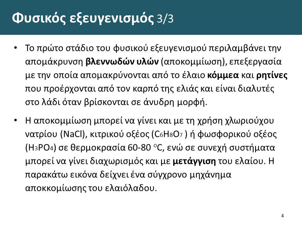 Μηχάνημα διαχωρισμού του ελαιολάδου από ξένες ύλες της εταιρίας CALLIS