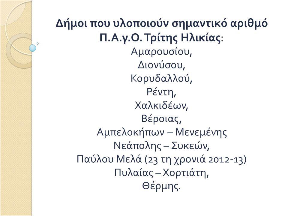 Δήμοι που υλοποιούν σημαντικό αριθμό Π. Α. γ. Ο