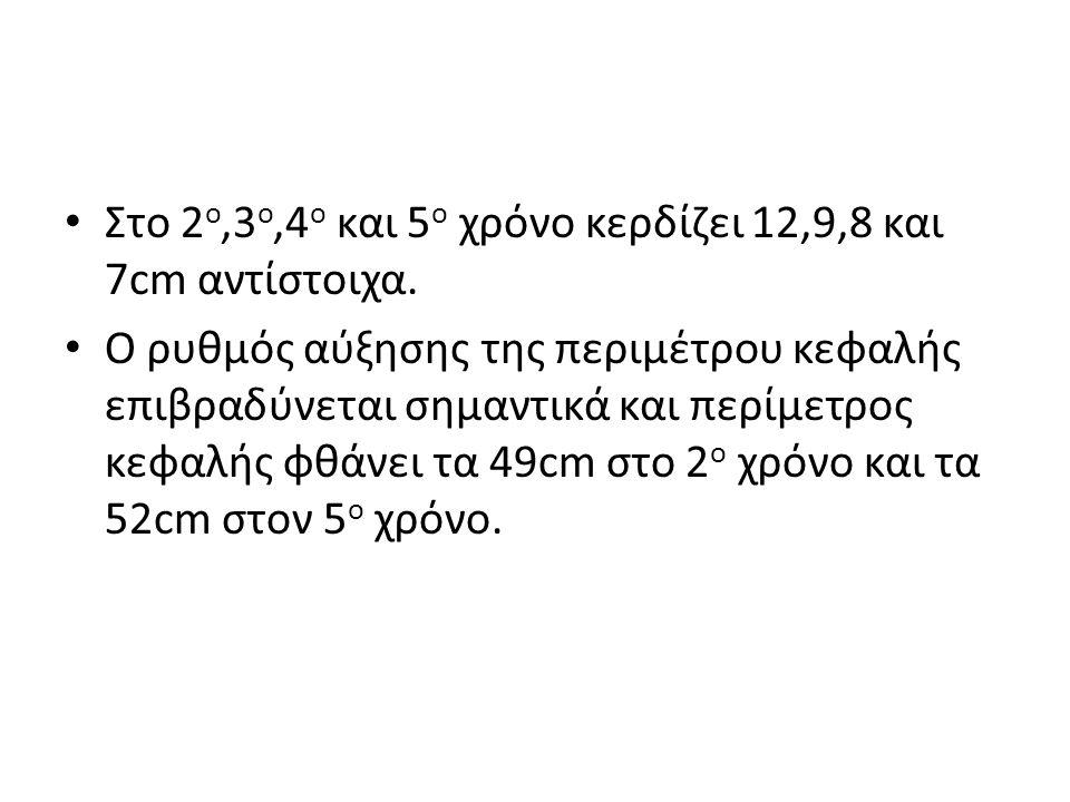 Στο 2ο,3ο,4ο και 5ο χρόνο κερδίζει 12,9,8 και 7cm αντίστοιχα.