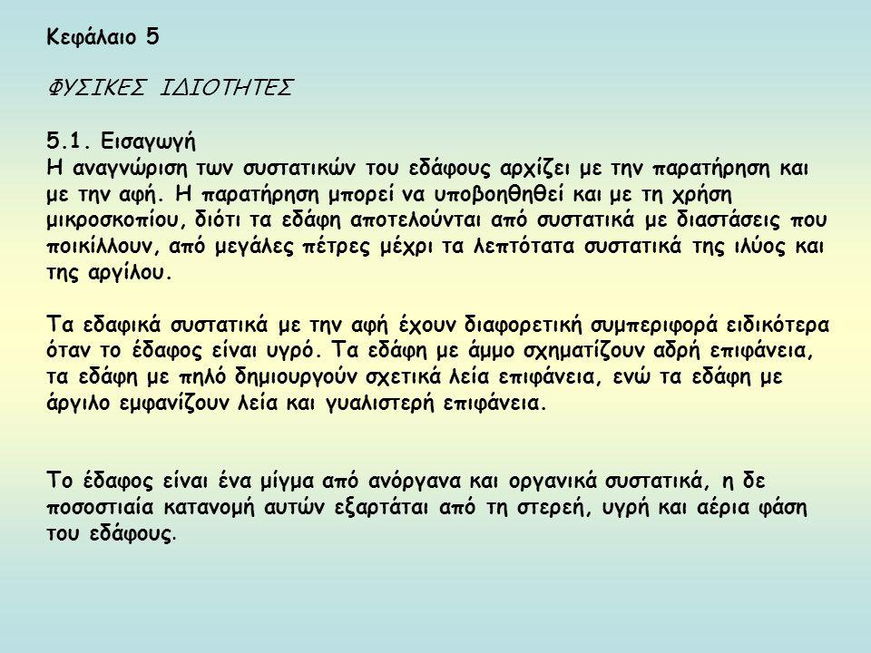Κεφάλαιο 5 ΦΥΣΙΚΕΣ ΙΔΙΟΤΗΤΕΣ. 5.1. Εισαγωγή.