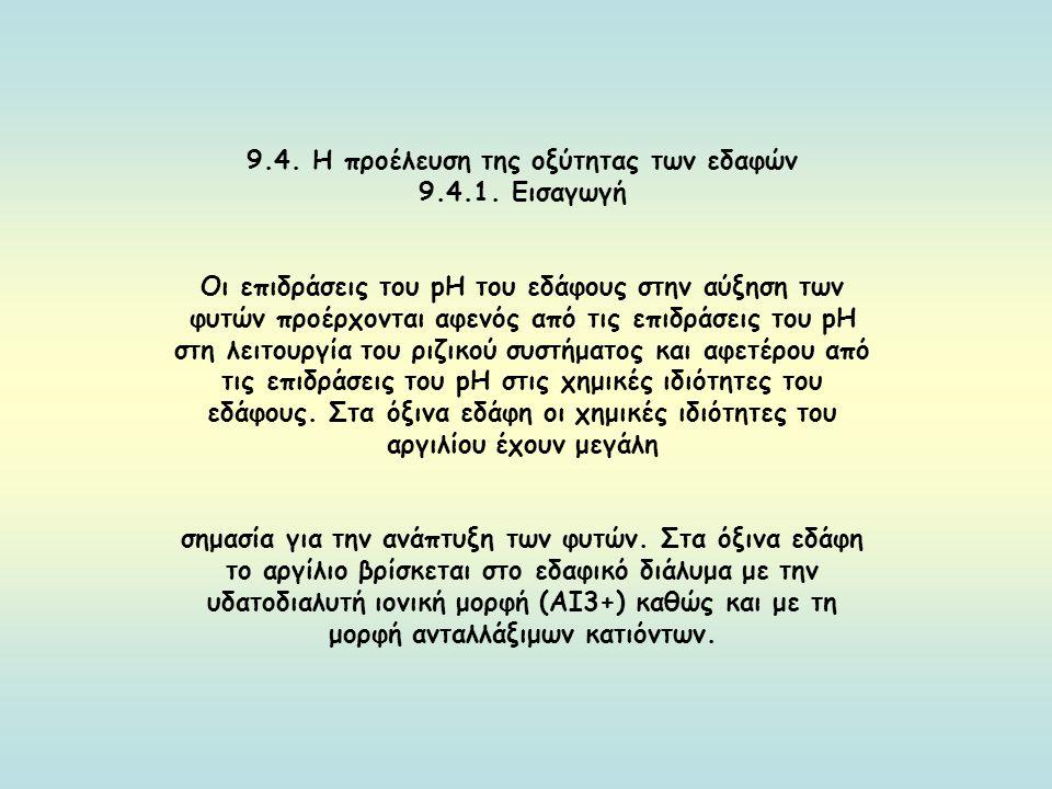 9.4. Η προέλευση της οξύτητας των εδαφών
