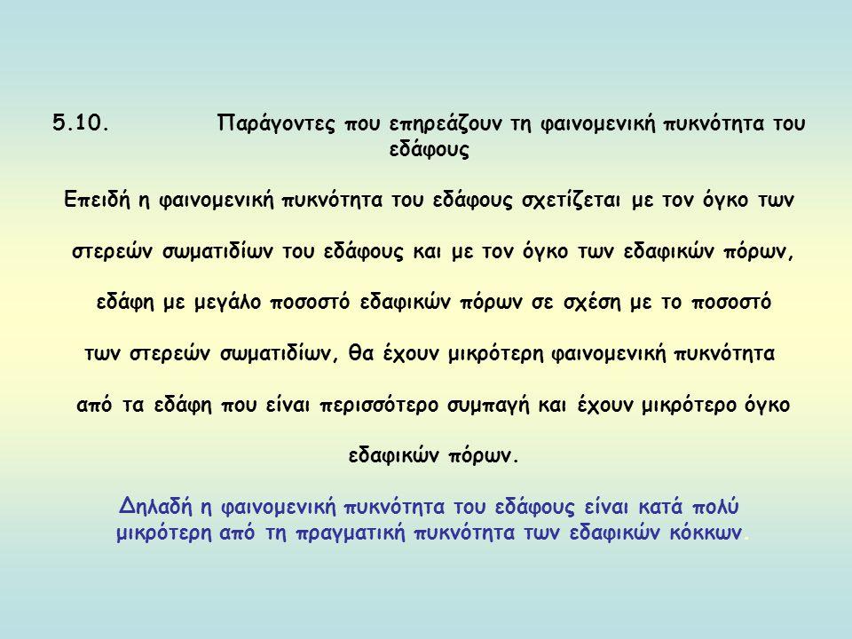 5.10. Παράγοντες που επηρεάζουν τη φαινομενική πυκνότητα του εδάφους