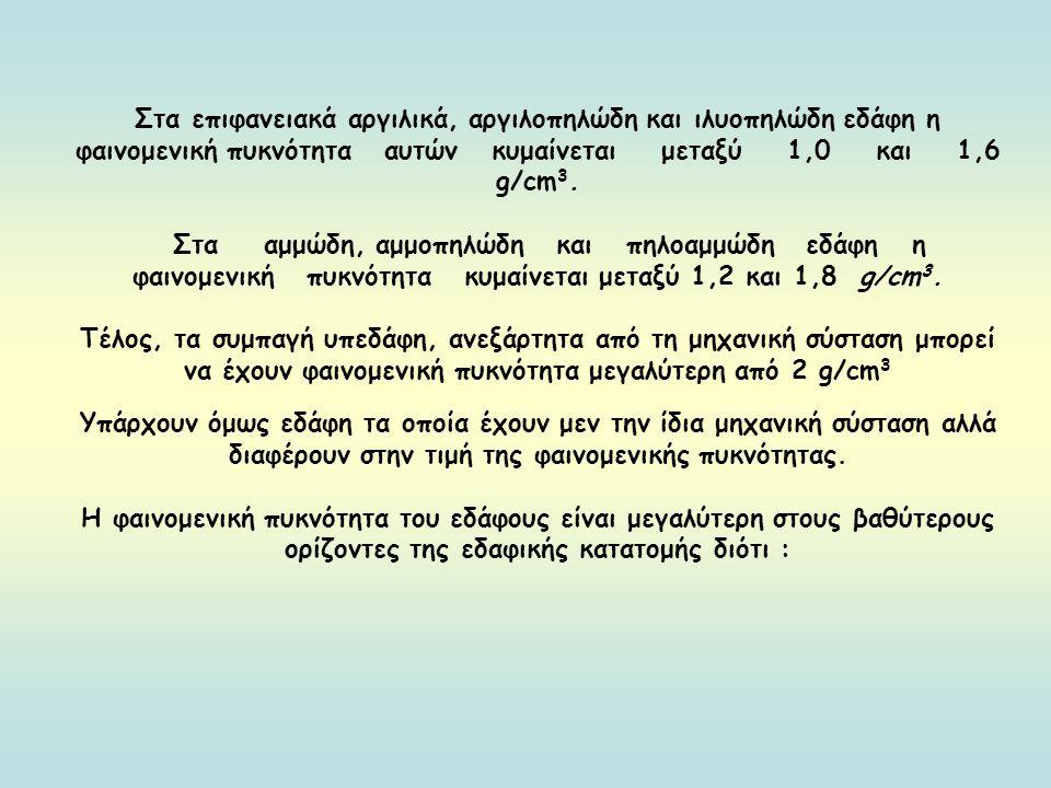 Στα επιφανειακά αργιλικά, αργιλοπηλώδη και ιλυοπηλώδη εδάφη η φαινομενική πυκνότητα αυτών κυμαίνεται μεταξύ 1,0 και 1,6 g/cm3.