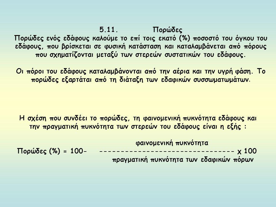 5.11. Πορώδες