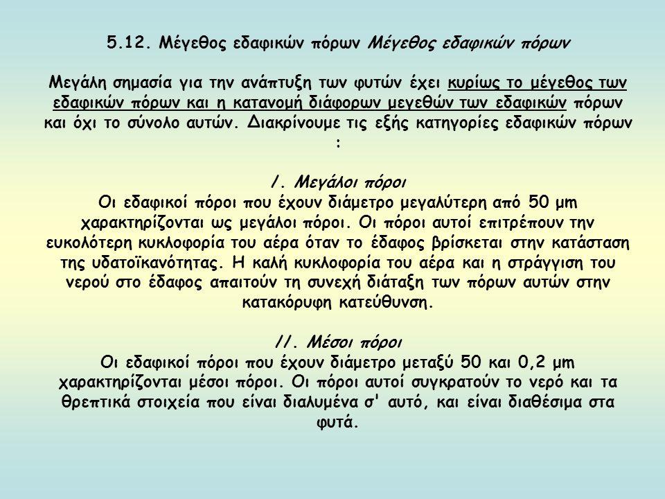 5.12. Μέγεθος εδαφικών πόρων Μέγεθος εδαφικών πόρων