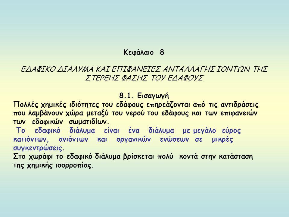 Κεφάλαιο 8 ΕΔΑΦΙΚΟ ΔΙΑΛΥΜΑ ΚΑΙ ΕΠΙΦΑΝΕΙΕΣ ΑΝΤΑΛΛΑΓΗΣ ΙΟΝΤΩΝ ΤΗΣ ΣΤΕΡΕΗΣ ΦΑΣΗΣ ΤΟΥ ΕΔΑΦΟΥΣ. 8.1. Εισαγωγή.