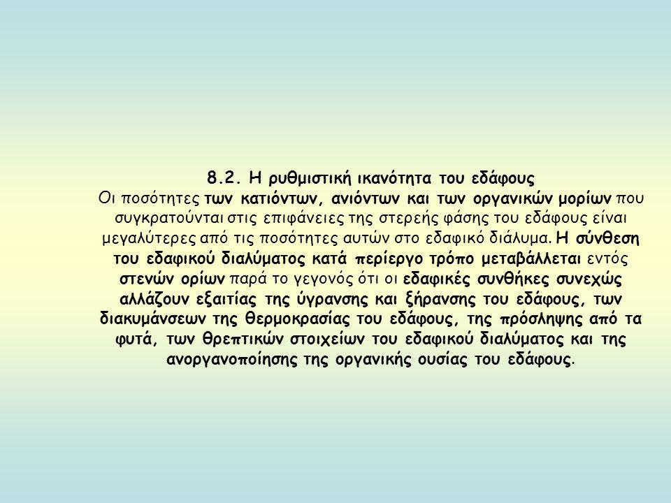 8.2. Η ρυθμιστική ικανότητα του εδάφους