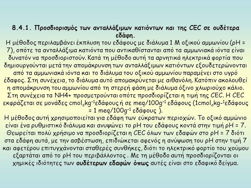 8.4.1. Προσδιορισμός των ανταλλάξιμων κατιόντων και της CEC σε ουδέτερα εδάφη.