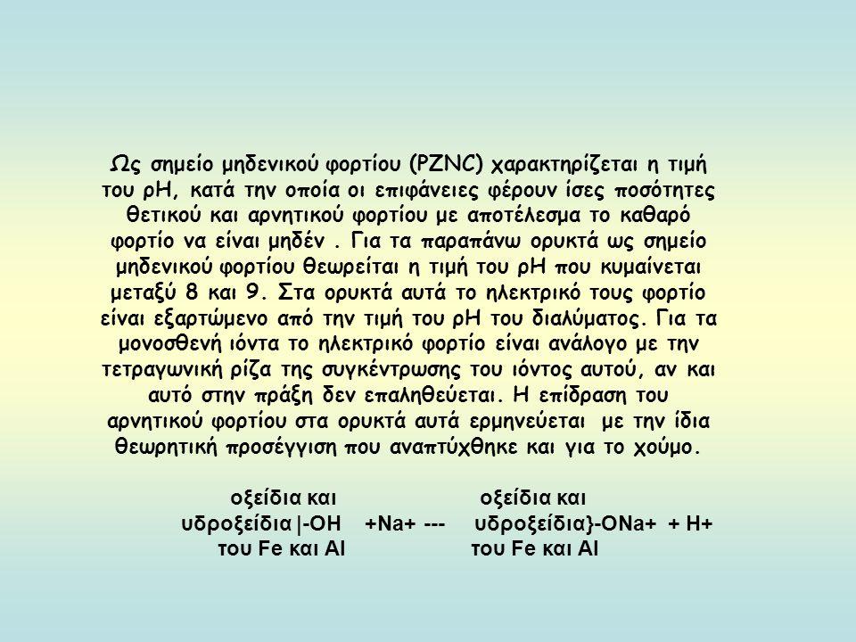 οξείδια και οξείδια και υδροξείδια |-ΟΗ +Νa+ --- υδροξείδια}-ONa+ + H+