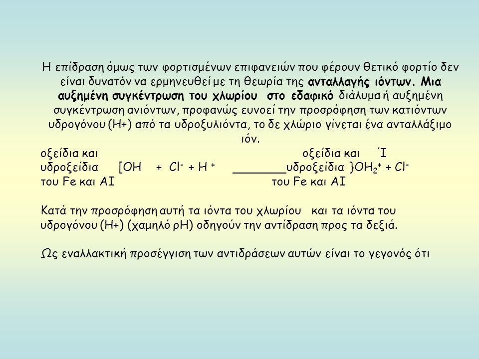Η επίδραση όμως των φορτισμένων επιφανειών που φέρουν θετικό φορτίο δεν είναι δυνατόν να ερμηνευθεί με τη θεωρία της ανταλλαγής ιόντων. Μια αυξημένη συγκέντρωση του χλωρίου στο εδαφικό διάλυμα ή αυξημένη συγκέντρωση ανιόντων, προφανώς ευνοεί την προσρόφηση των κατιόντων υδρογόνου (Η+) από τα υδροξυλιόντα, το δε χλώριο γίνεται ένα ανταλλάξιμο ιόν.