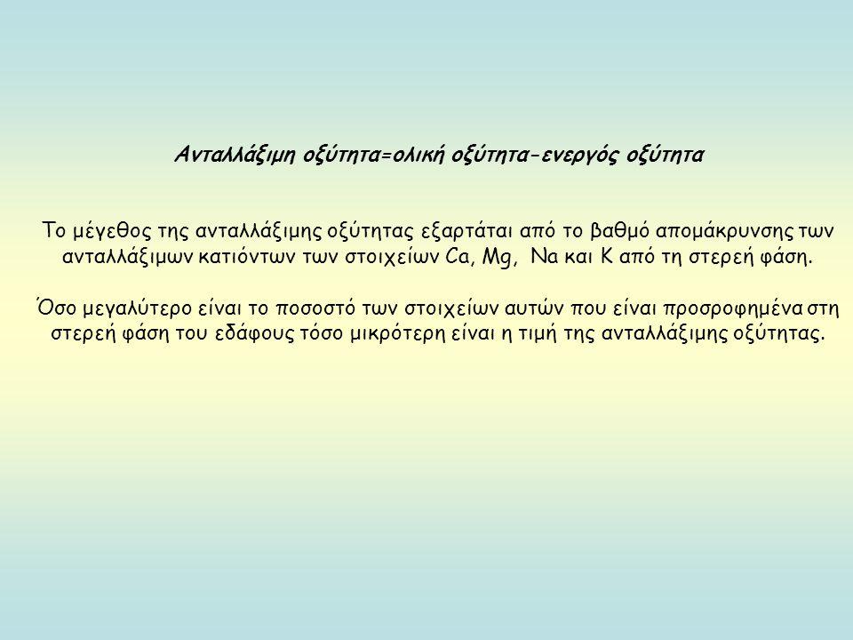 Ανταλλάξιμη οξύτητα=ολική οξύτητα-ενεργός οξύτητα