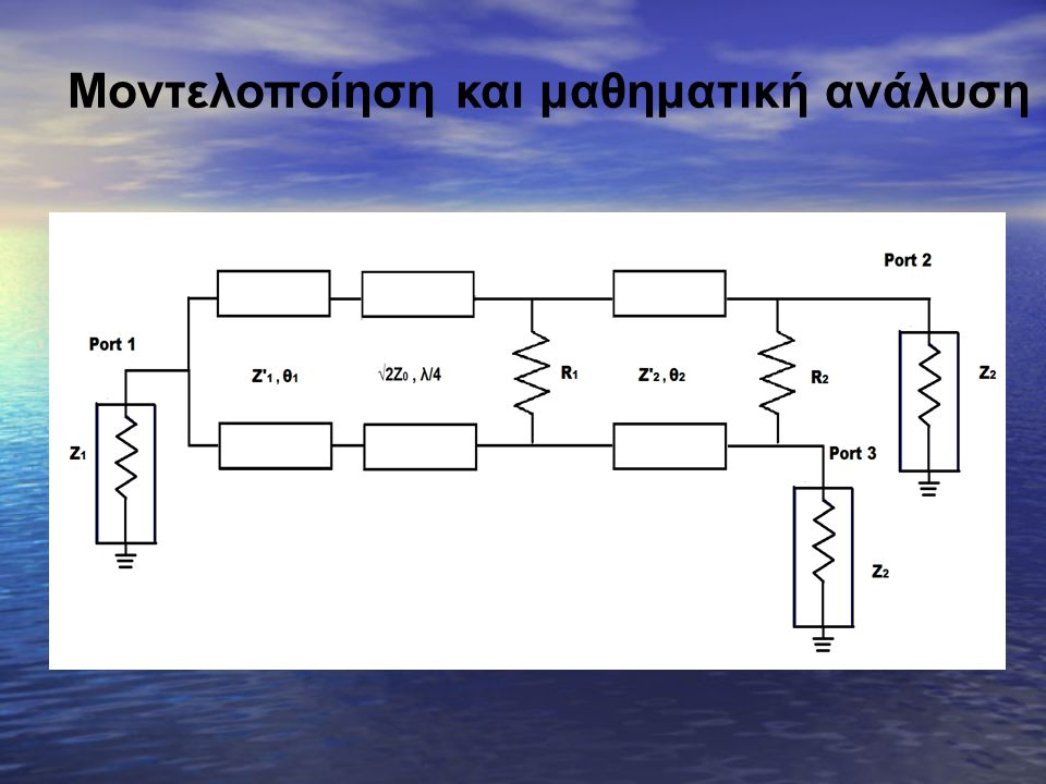Μοντελοποίηση και μαθηματική ανάλυση