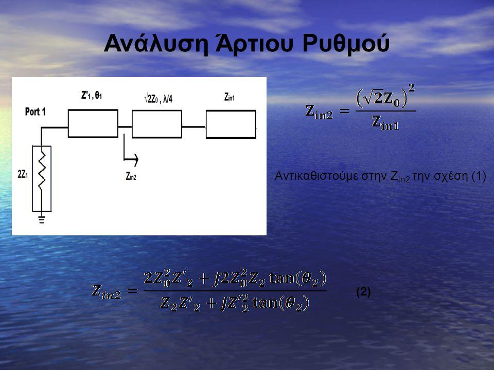 Ανάλυση Άρτιου Ρυθμού Αντικαθιστούμε στην Ζin2 την σχέση (1) (2)
