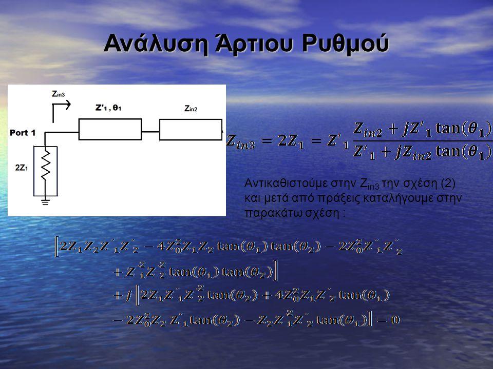 Ανάλυση Άρτιου Ρυθμού Αντικαθιστούμε στην Ζin3 την σχέση (2)