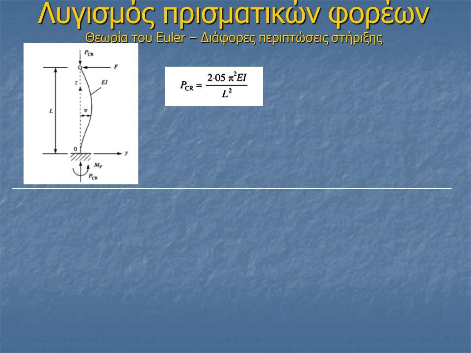 Λυγισμός πρισματικών φορέων Θεωρία του Euler – Διάφορες περιπτώσεις στήριξης