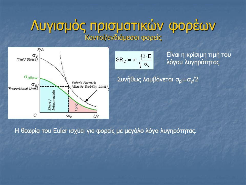 Λυγισμός πρισματικών φορέων Κοντοί/ενδιάμεσοι φορείς