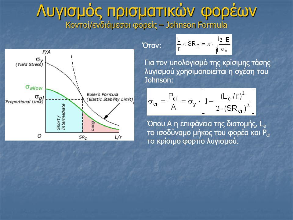 Λυγισμός πρισματικών φορέων Κοντοί/ενδιάμεσοι φορείς – Johnson Formula