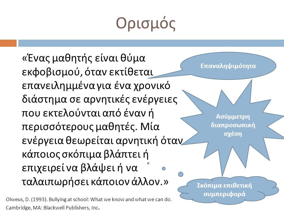 Ασύμμετρη διαπροσωπική σχέση Σκόπιμα επιθετική συμπεριφορά