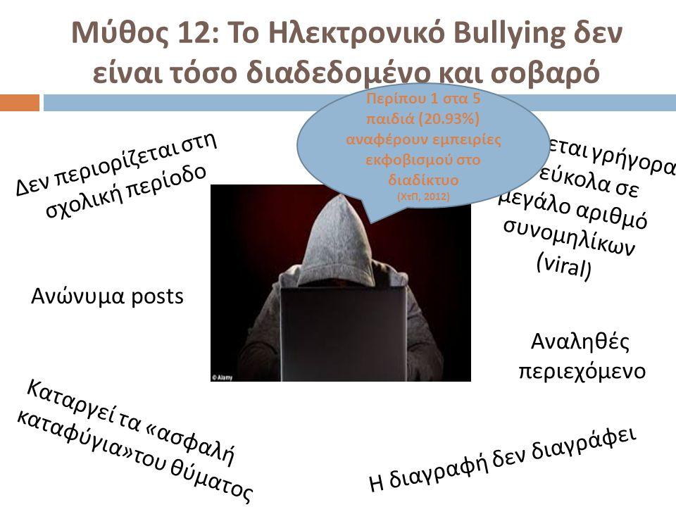 Μύθος 12: Το Ηλεκτρονικό Bullying δεν είναι τόσο διαδεδομένο και σοβαρό