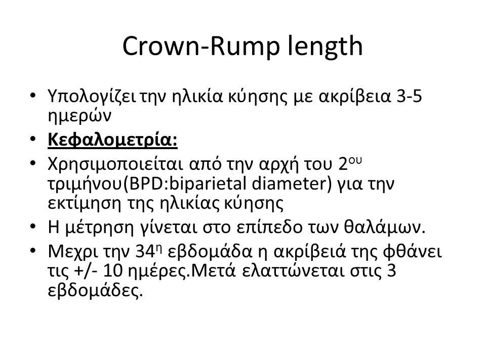 Crown-Rump length Υπολογίζει την ηλικία κύησης με ακρίβεια 3-5 ημερών
