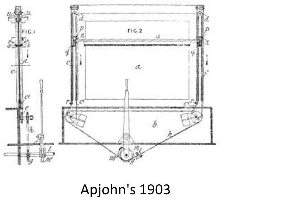 Apjohn s 1903
