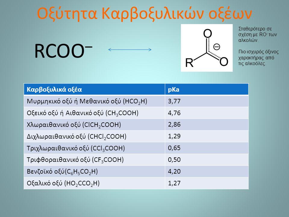 Οξύτητα Καρβοξυλικών οξέων