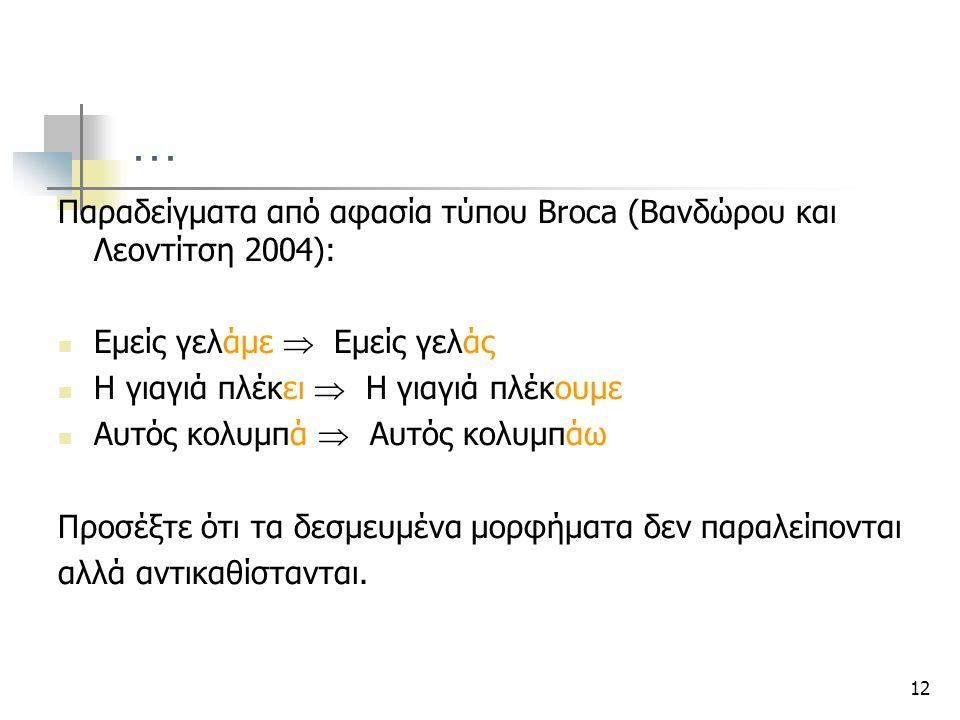 … Παραδείγματα από αφασία τύπου Broca (Βανδώρου και Λεοντίτση 2004):