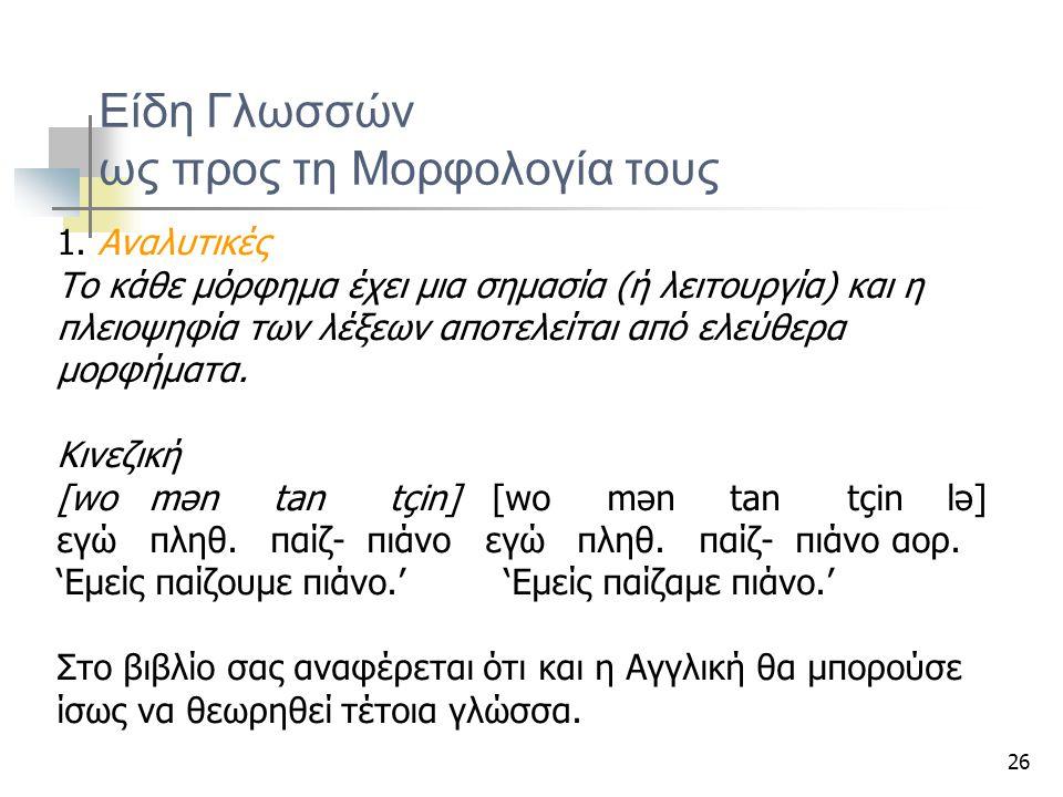 Είδη Γλωσσών ως προς τη Μορφολογία τους