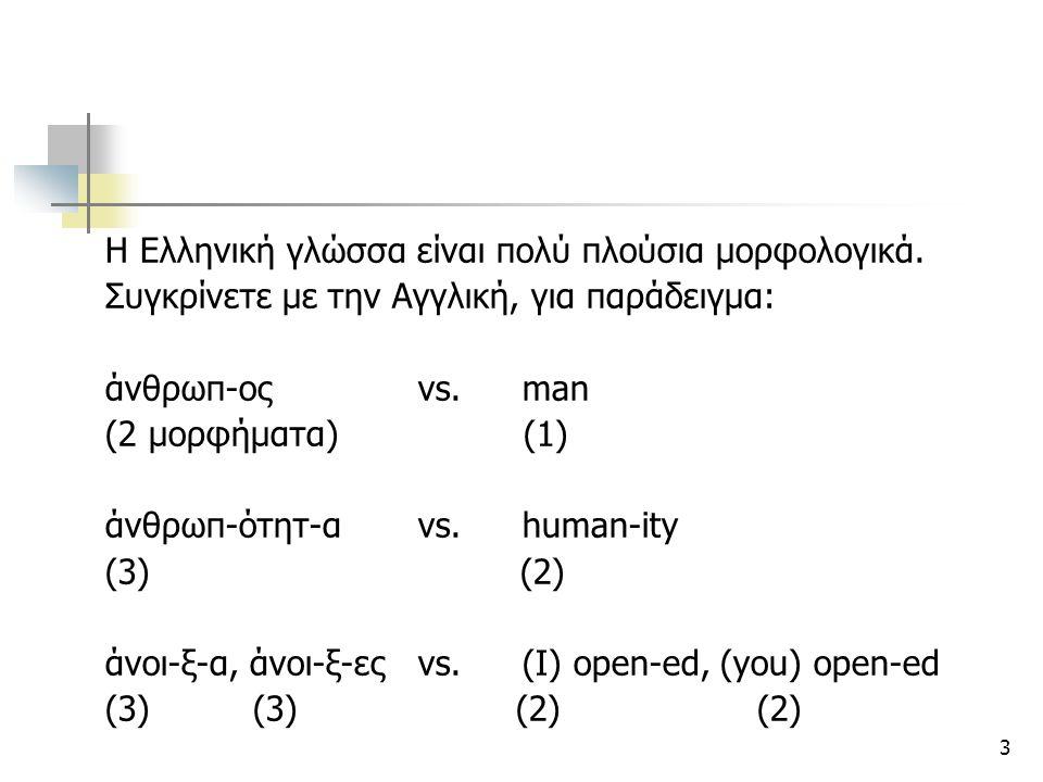 Η Ελληνική γλώσσα είναι πολύ πλούσια μορφολογικά.