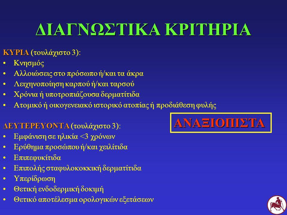 ΔΙΑΓΝΩΣΤΙΚΑ ΚΡΙΤΗΡΙΑ ΑΝΑΞΙΟΠΙΣΤΑ ΚΥΡΙΑ (τουλάχιστο 3): Κνησμός