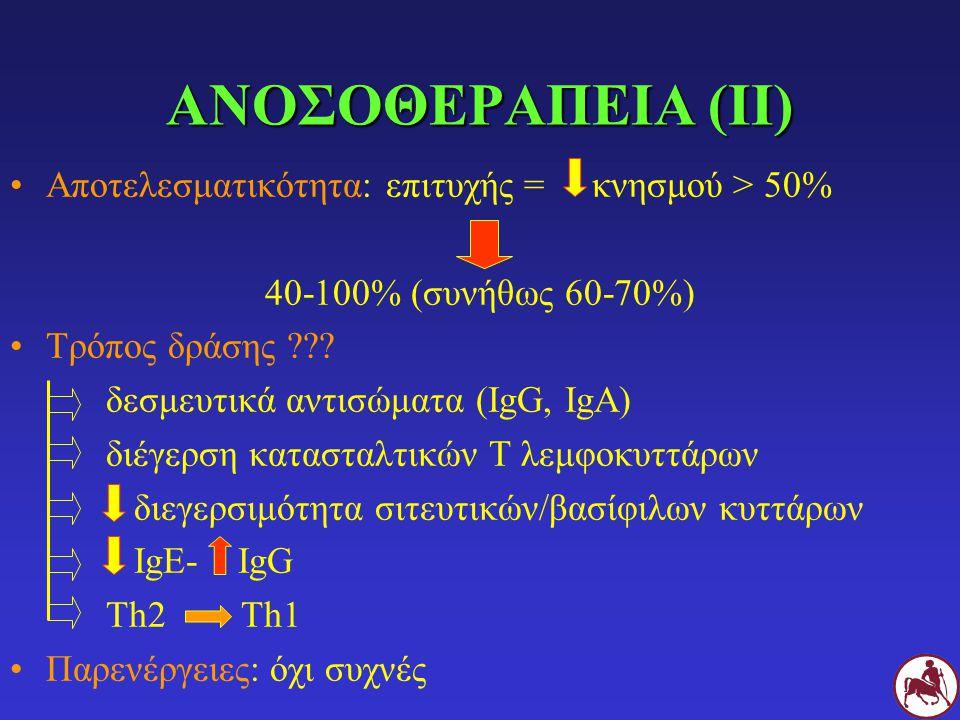 ΑΝΟΣΟΘΕΡΑΠΕΙΑ (ΙΙ) Αποτελεσματικότητα: επιτυχής = κνησμού > 50%