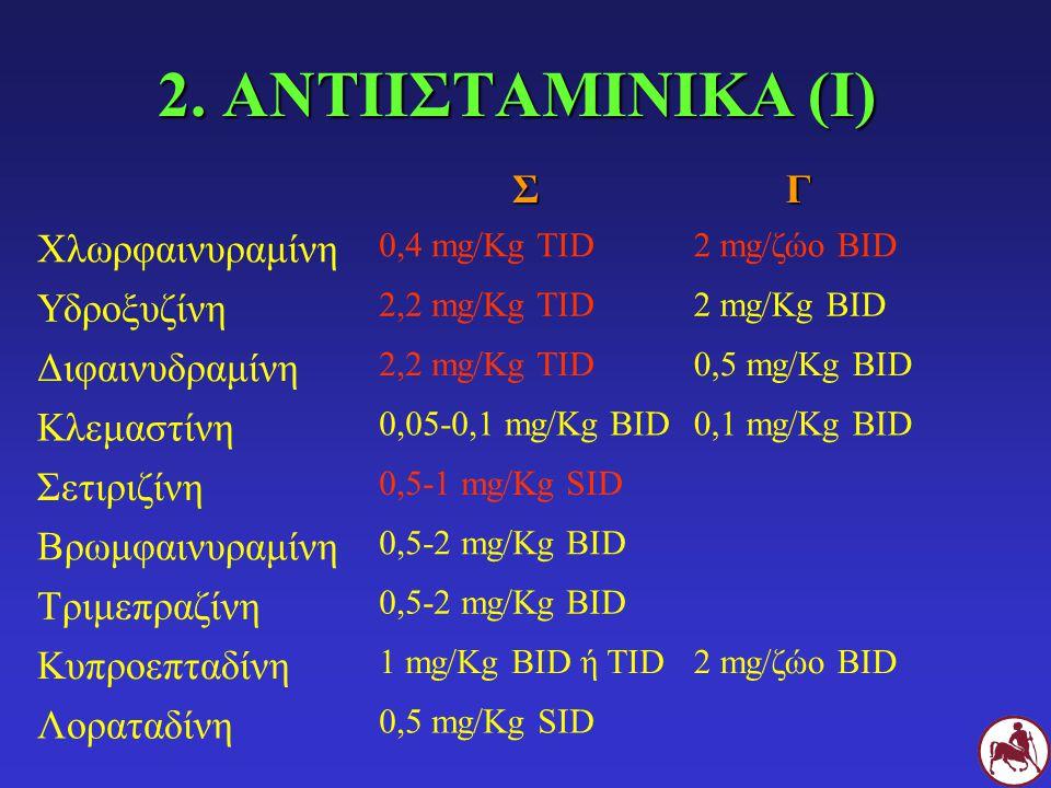 2. ΑΝΤΙΙΣΤΑΜΙΝΙΚΑ (Ι) Σ Γ Χλωρφαινυραμίνη Υδροξυζίνη Διφαινυδραμίνη