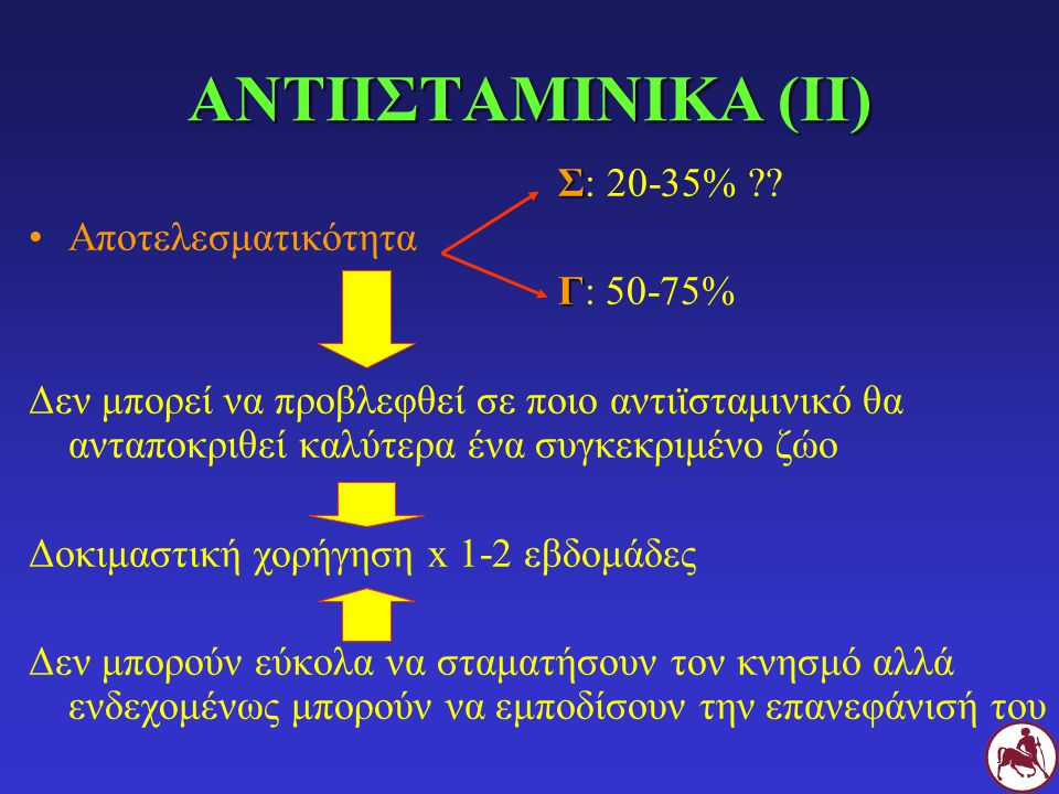 ΑΝΤΙΙΣΤΑΜΙΝΙΚΑ (ΙI) Σ: 20-35% Αποτελεσματικότητα Γ: 50-75%