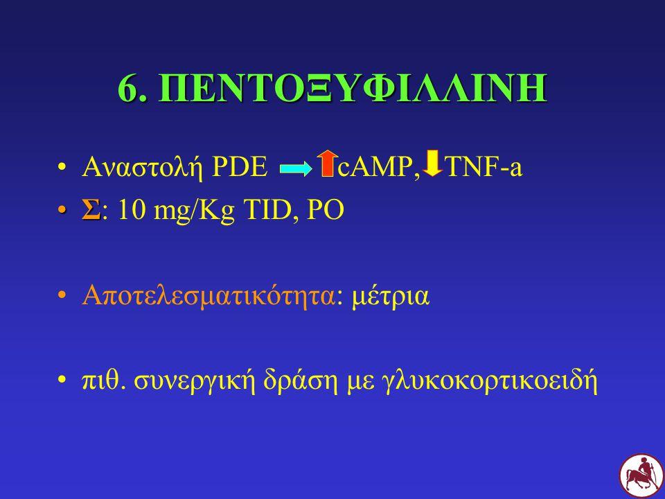6. ΠΕΝΤΟΞΥΦΙΛΛΙΝΗ Αναστολή PDE cAMP, TNF-a Σ: 10 mg/Kg TID, PO