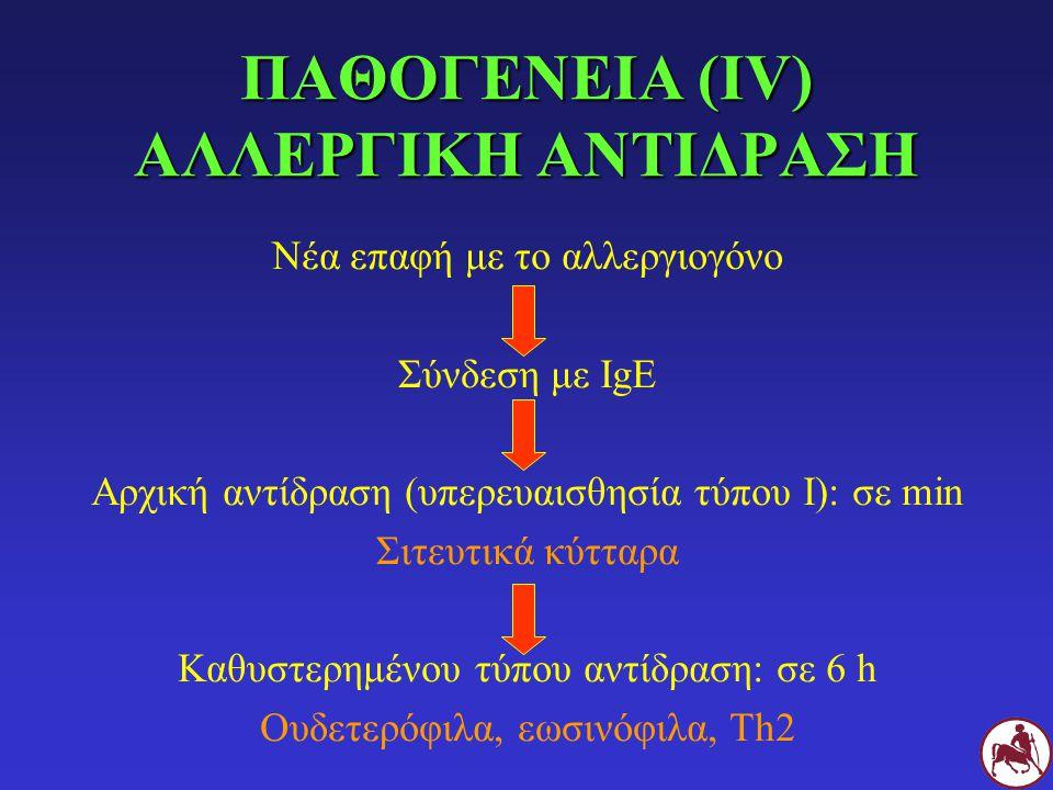 ΠΑΘΟΓΕΝΕΙΑ (ΙV) ΑΛΛΕΡΓΙΚΗ ΑΝΤΙΔΡΑΣΗ
