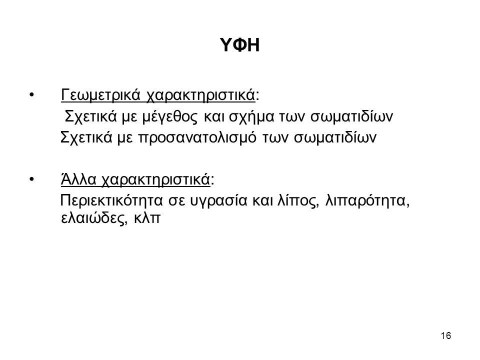 ΥΦΗ Γεωμετρικά χαρακτηριστικά: