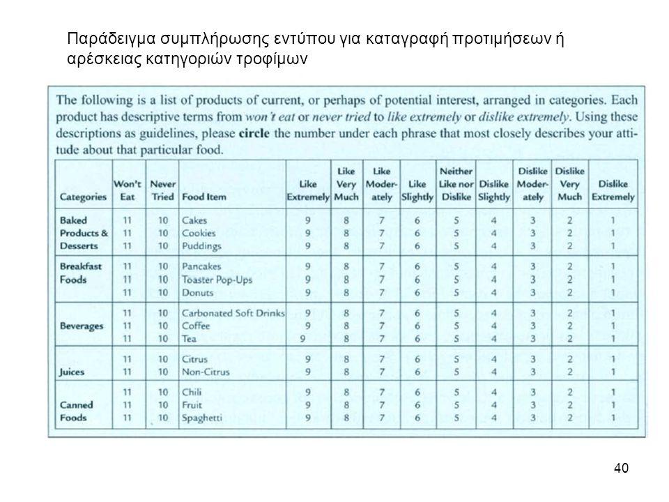 Παράδειγμα συμπλήρωσης εντύπου για καταγραφή προτιμήσεων ή αρέσκειας κατηγοριών τροφίμων