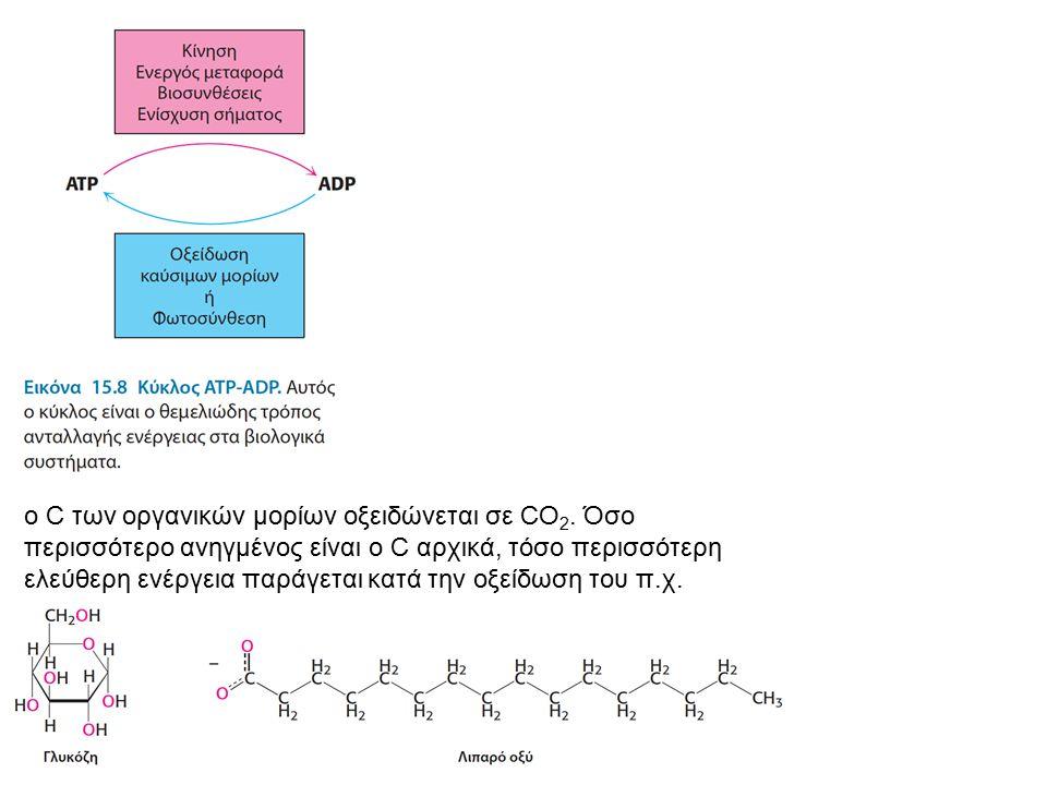 o C των οργανικών μορίων οξειδώνεται σε CO2