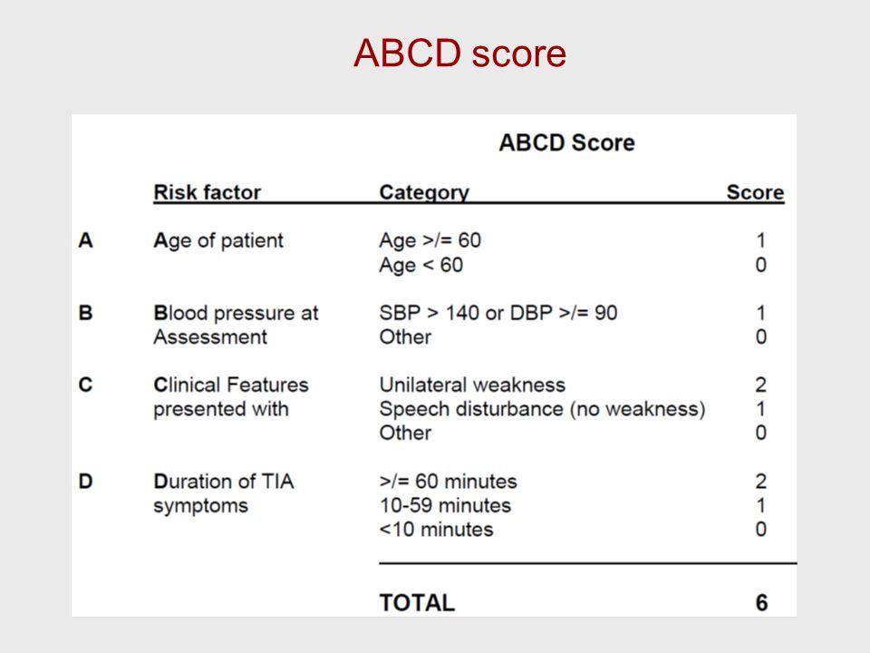 ABCD score