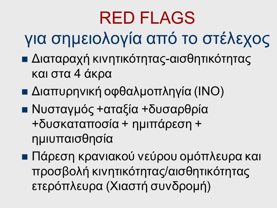 RED FLAGS για σημειολογία από το στέλεχος