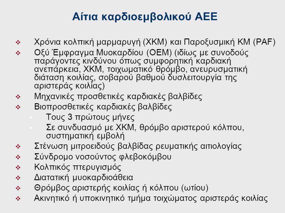 Αίτια καρδιοεμβολικού ΑΕΕ