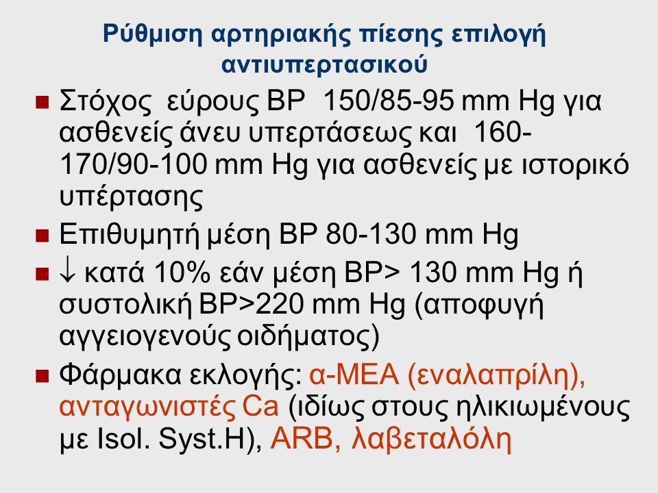 Ρύθμιση αρτηριακής πίεσης επιλογή αντιυπερτασικού