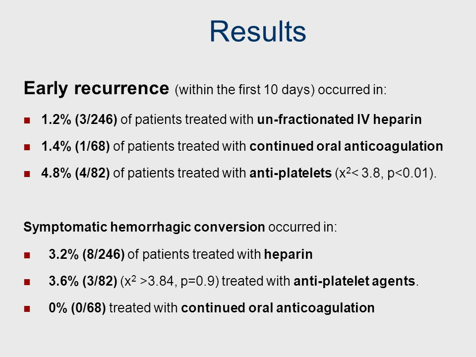 Results Early recurrence (within the first 10 days) occurred in: