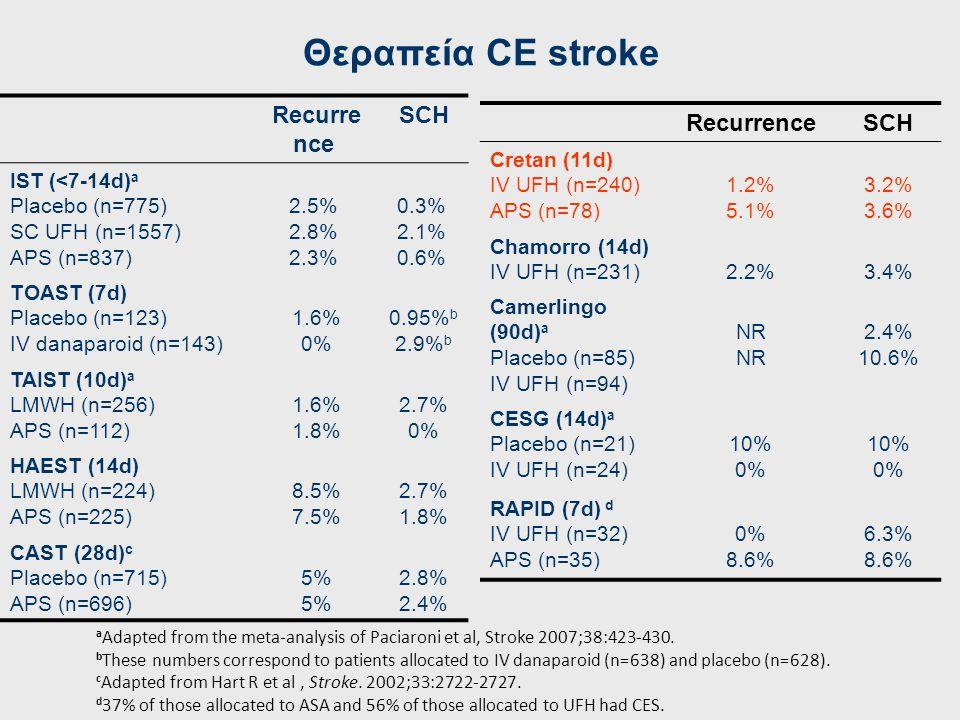 Θεραπεία CE stroke Recurrence SCH Recurrence SCH IST (<7-14d)a